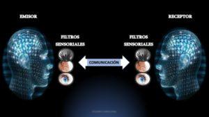 Lee más sobre el artículo Los sistemas de representación de la realidad.