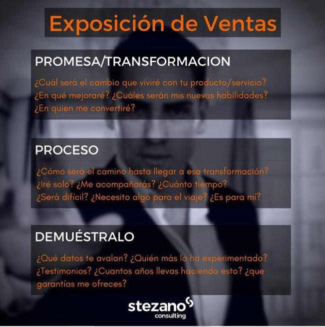 EXPOSICIÓN EN VENTAS